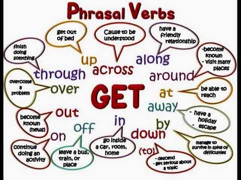 استفاده از فعل get در زبان انگلیسی